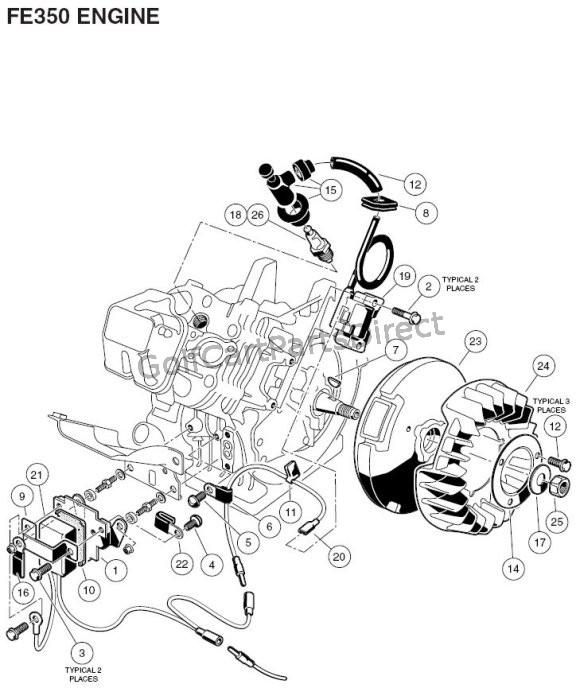 Incredible Club Car Gas Engine Diagram Blog Diagram Schema Wiring Cloud Monangrecoveryedborg
