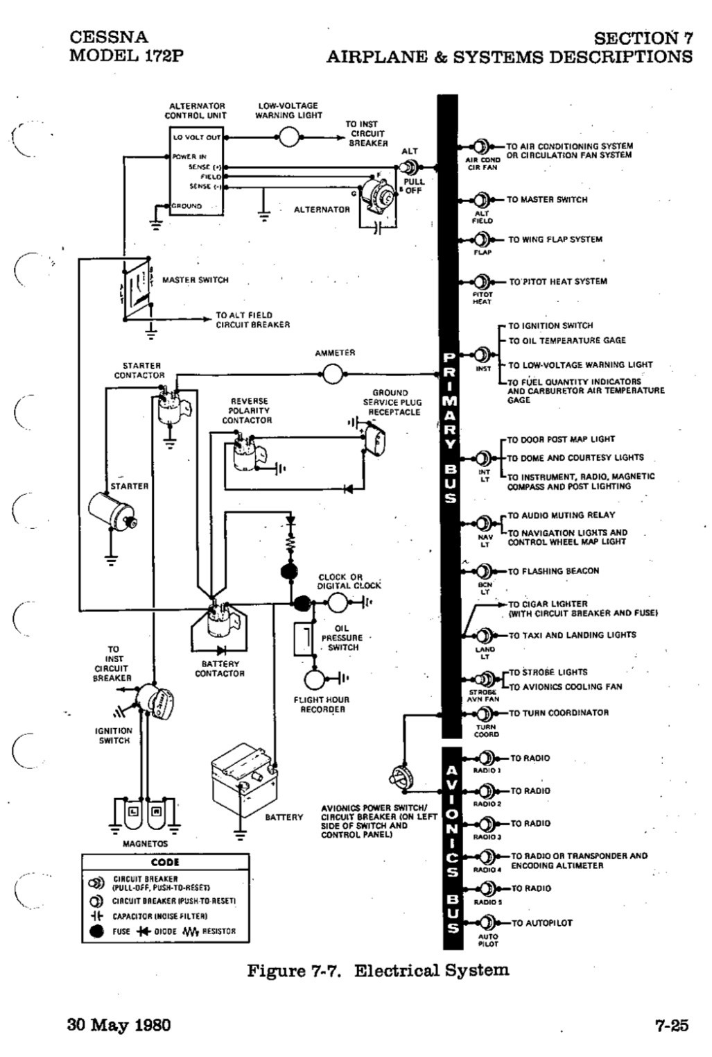 Cessna 172 Wiring Diagram from static-assets.imageservice.cloud