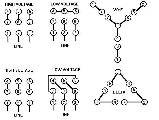 480v 3 phase 6 lead motor wiring diagram
