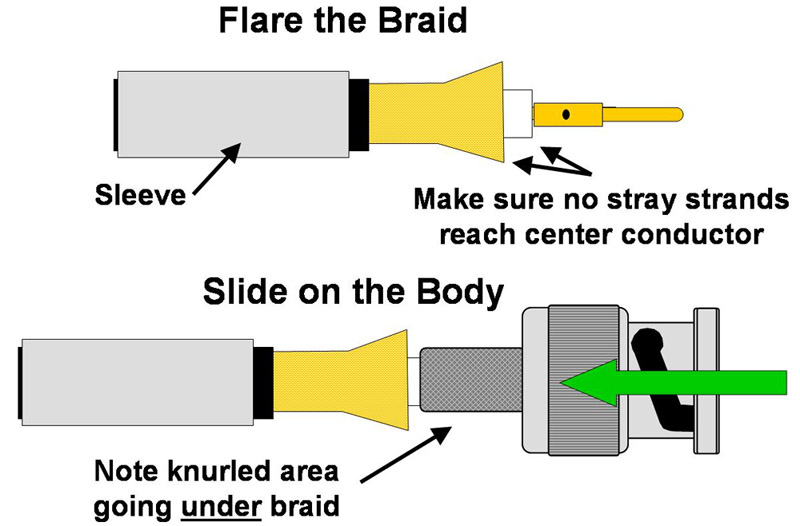 bt_8249] bnc connector diagram wiring harness wiring diagram wiring  schematic wiring  arch dogan gue45 ratag wigeg mohammedshrine librar wiring 101