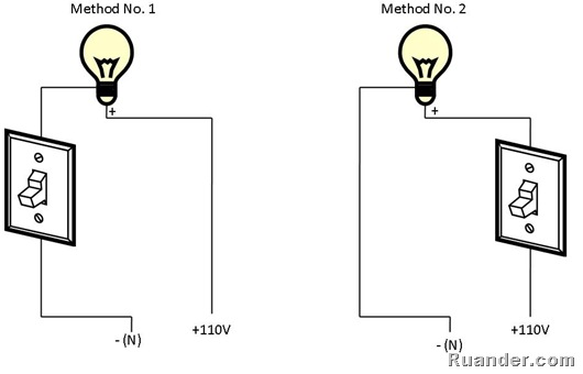 Superb Ruander Com Proper Way To Wire A Light Switch Wiring Cloud Domeilariaidewilluminateatxorg