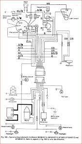 Awe Inspiring Bobcat Wire Diagram Wiring Diagram Wiring Cloud Staixaidewilluminateatxorg