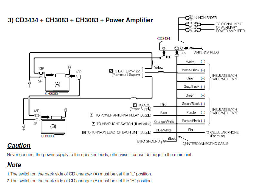 YF_8892] Aiwa Stereo Wiring Diagram Free DiagramAtrix Winn Xortanet Salv Mohammedshrine Librar Wiring 101