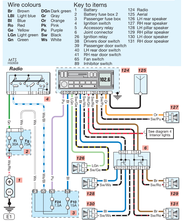 2012 Nissan Versa Wiring Diagram Wiring Diagram Alternator D Alternator D Sposamiora It