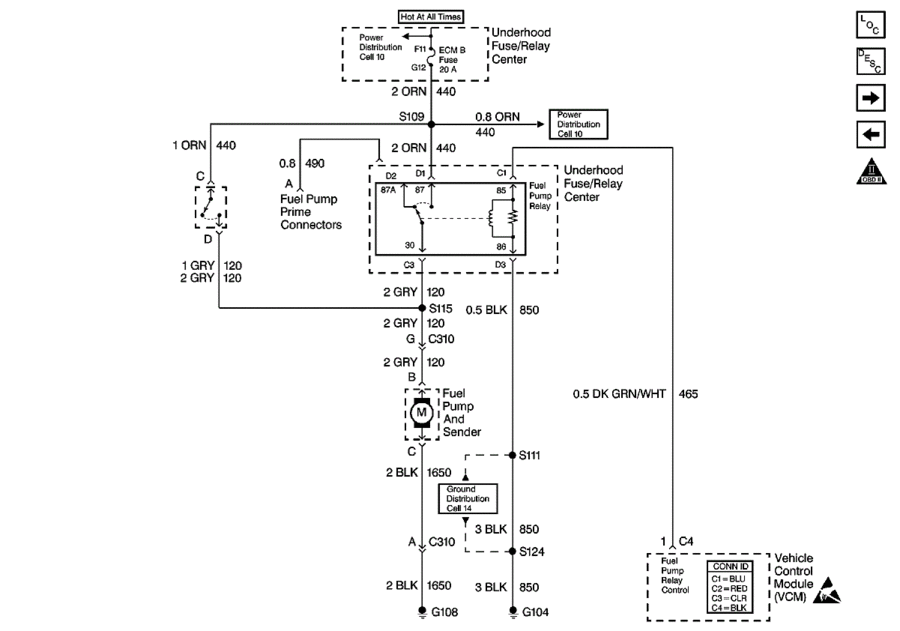 CG_5915] Location Further S10 Fuel Pump Wiring Diagram Also 1997 Chevy  Blazer Download DiagramHisre Hendil Mohammedshrine Librar Wiring 101