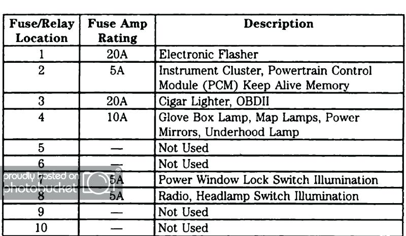 97 ford explorer fuse diagram va 3714  97 ford explorer power window wiring diagram download diagram  97 ford explorer power window wiring