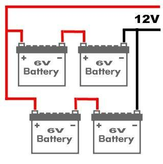 Astounding Battery Bank Wiring Diagrams 6 Volt 12 Volt Series And Wiring Cloud Faunaidewilluminateatxorg