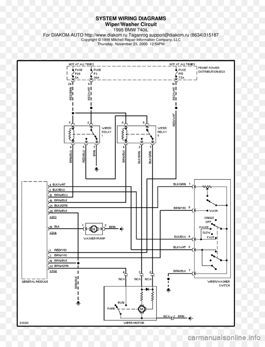 WE_6952] 740Il Car Stereo Wiring Diagram Wiring DiagramSulf Lious Istic Heli Cali Oidei Scoba Mohammedshrine Librar Wiring 101