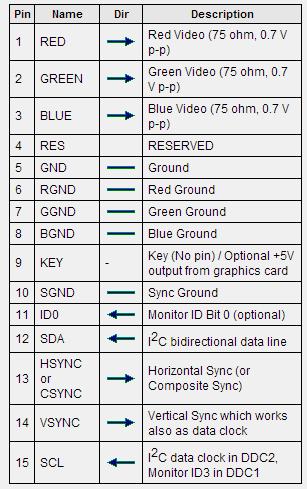 [SCHEMATICS_49CH]  CG_7309] Wiring A Vga Plug Schematic Wiring | Vga Video Cable Wiring Diagram |  | Plan Boapu Mohammedshrine Librar Wiring 101