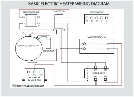 Marvelous Goodman Thermostat Wiring Elementsinlangley Com Wiring Cloud Vieworaidewilluminateatxorg
