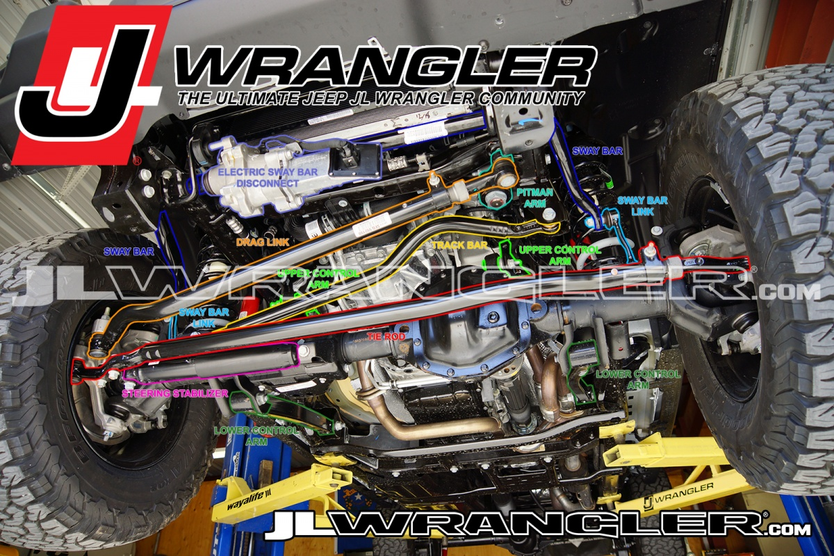 Magnificent Under The Jl Wrangler Rubicon A Look At Suspension Steering Wiring Cloud Rdonaheevemohammedshrineorg