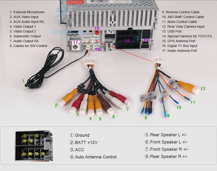 [SCHEMATICS_48EU]  WZ_0037] Player Car Stereo Wiring Diagram On Vision Dvd Player Wiring  Diagram Schematic Wiring | Toyota Hiace Head Unit Wiring Diagram |  | Cran Venet Mohammedshrine Librar Wiring 101