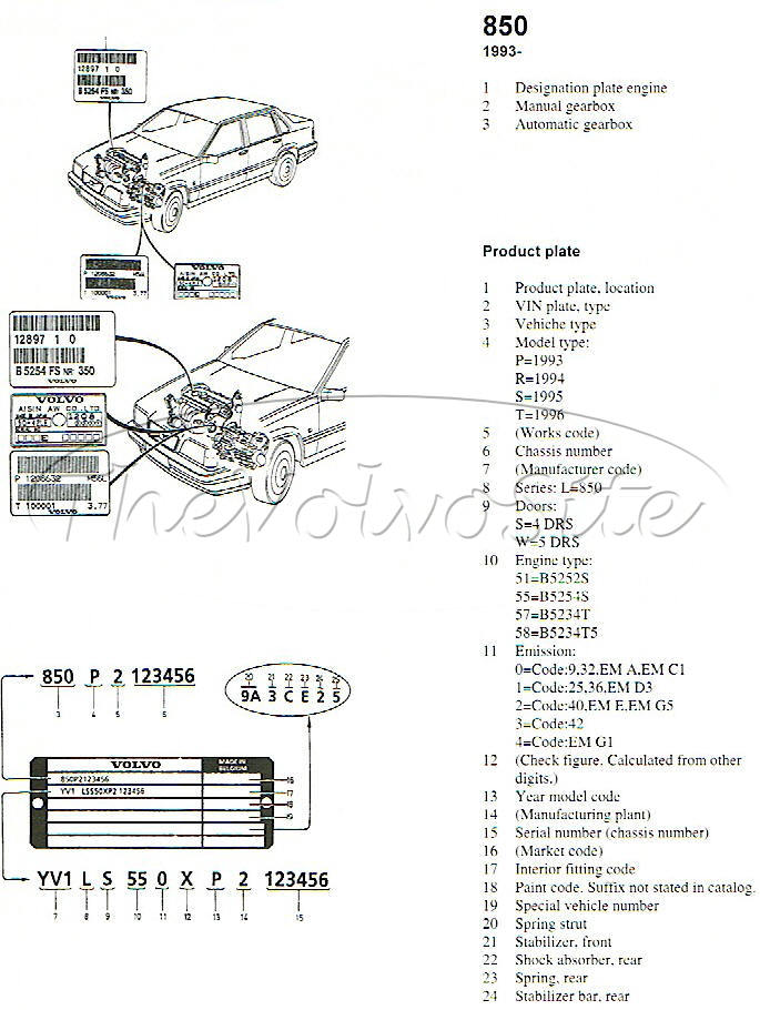2004 volvo s80 fuse diagram dd 4239  volvo xc90 rear fuse box manual further volvo xc90 fuse  volvo xc90 rear fuse box manual further