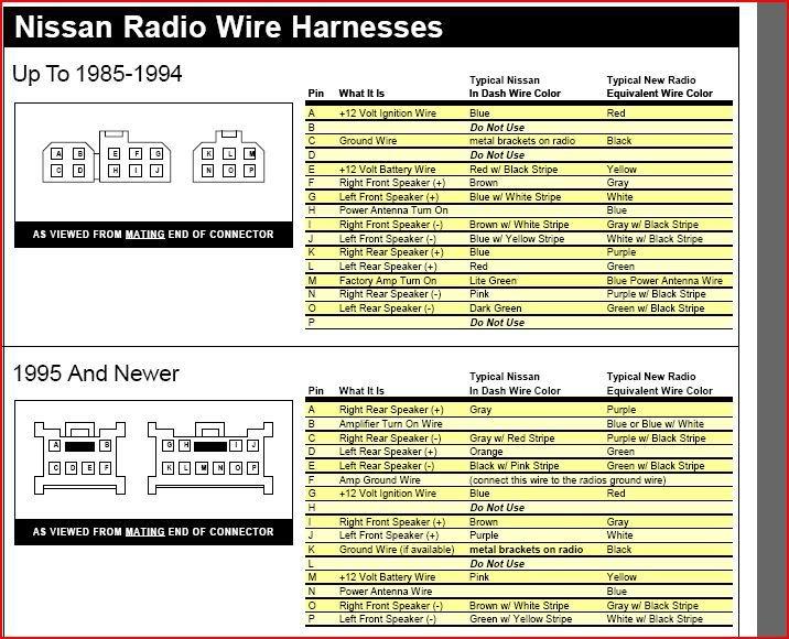 Nissan Altima Radio Wiring Harness Diagram 1991 240sx Wiring Diagram Series Steel A Series Steel A Antichitagrandtour It
