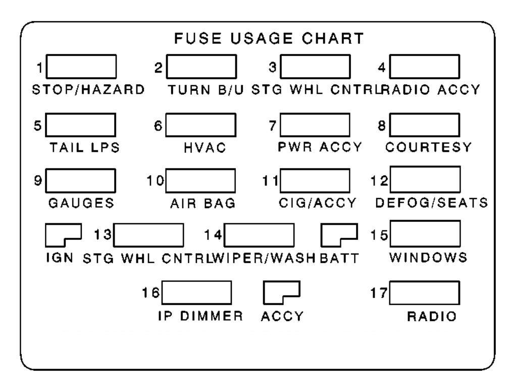 Fantastic Firebird Fuse Box Location Online Wiring Diagram Wiring Cloud Loplapiotaidewilluminateatxorg