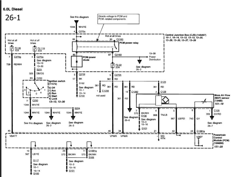 Strange 1999 Ford F150 Fuel System Diagram Wiring Diagram Data Schema Wiring Cloud Picalendutblikvittorg