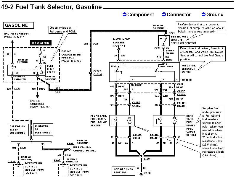 1993 ford f150 fuel system diagram - wiring diagram chin-data -  chin-data.disnar.it  disnar.it