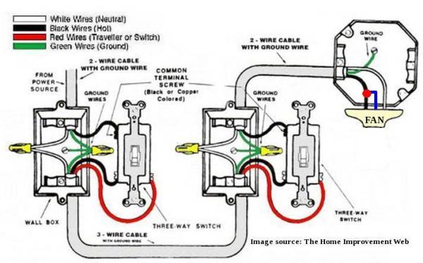 Sensational Wiring Diagram Ceiling Fan Light 3 Way Switch Wiring Diagram Database Wiring Cloud Waroletkolfr09Org