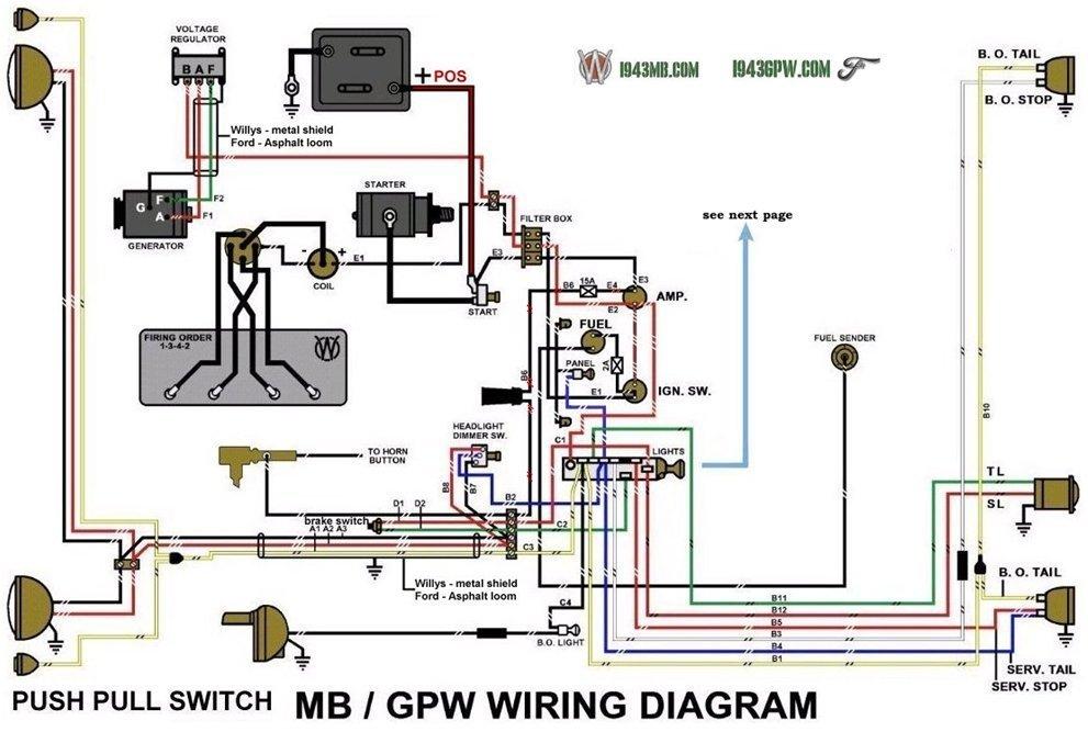 Prime Mb Jeep Wiring Harness Online Wiring Diagram Wiring Cloud Waroletkolfr09Org