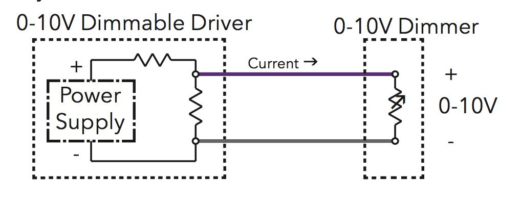 ok_6100] 0 10v dimming led downlight wiring diagram free diagram  dict oxyt lexor caba sheox coun cosm isra mohammedshrine librar wiring 101