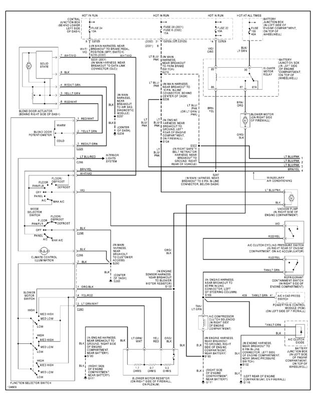 2005 Expedition Electrical Diagram - wiring diagram cycle-tools -  cycle-tools.hoteloctavia.it   Battery Wire Diagram From 2000 323ci Convertible      hoteloctavia.it