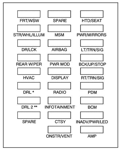 99 saturn fuse box diagram gz 7350  2004 saturn vue instrument fuse box diagram wiring diagram  2004 saturn vue instrument fuse box