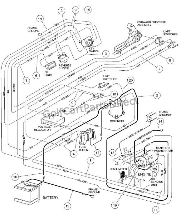 2005 club car ds wiring diagram vb 7143  diagram also gas club car micro switch wiring on wiring  gas club car micro switch wiring