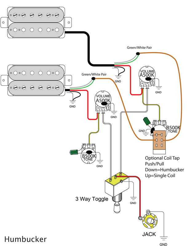Strat Wiring Diagram Lace Sensor from static-assets.imageservice.cloud