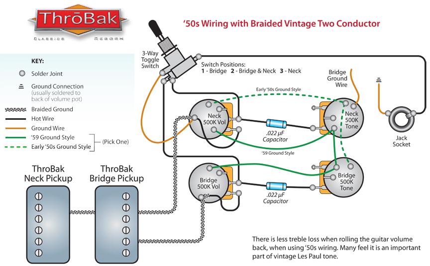 Terrific P90 Wiring Diagram Wiring Diagram Tutorial Wiring Cloud Hemtshollocom