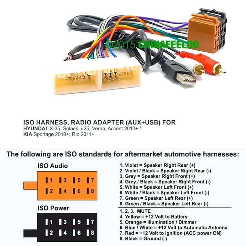 Kia Sportage 2011 Radio Wiring Diagram