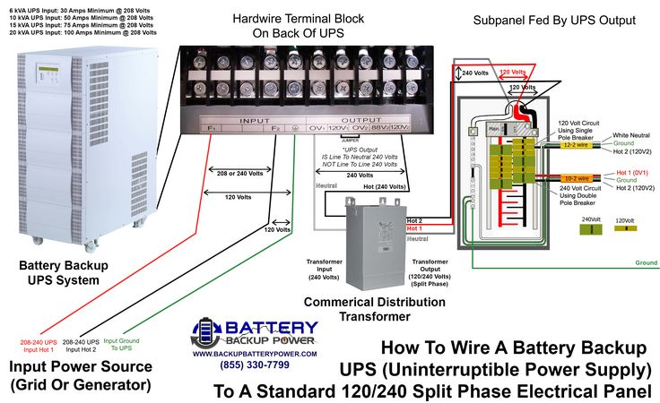 apc wiring diagrams - e5 wiring diagram  kubb-auf.de