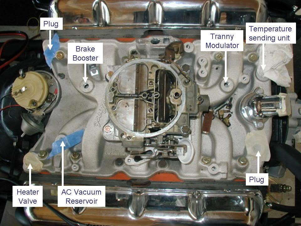 Nx 3080  Chevy Quadrajet Vacuum Diagram Download Diagram