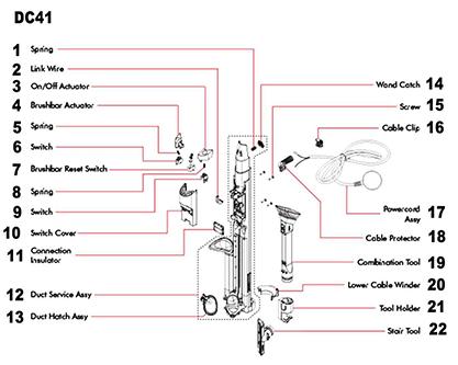 [SCHEMATICS_48IU]  DA_8939] Dyson Dc25 Animal Parts Diagram Dyson Vacuum Parts Diagram  Download Diagram   Dyson Wiring Diagram      Ogram Benkeme Mohammedshrine Librar Wiring 101