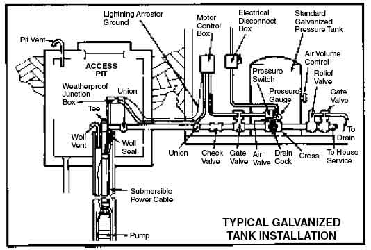 water well control box wiring wx 1065  wiring diagram in addition water well submersible pumps  wiring diagram in addition water well