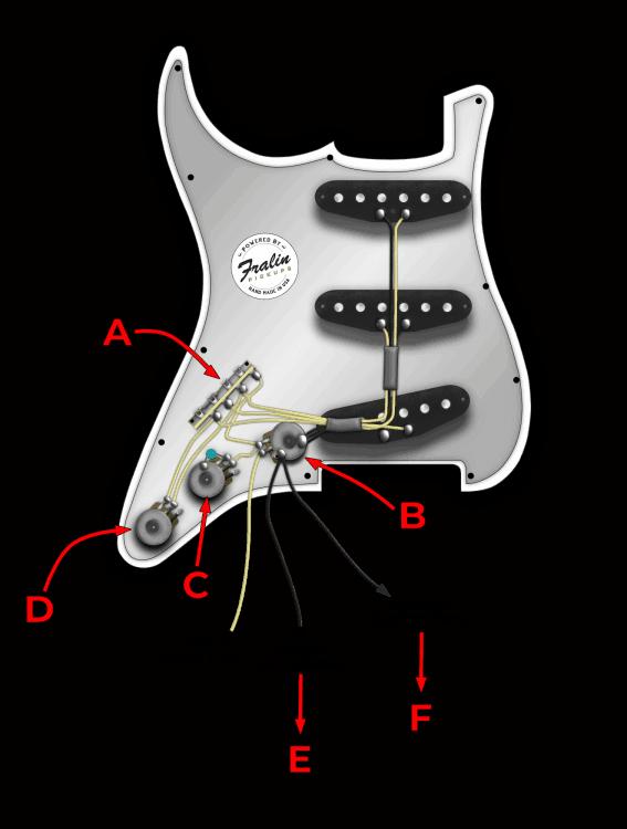 Fantastic Electric Guitar Output Jack Wiring Wiring Diagram Data Wiring Cloud Eachirenstrafr09Org