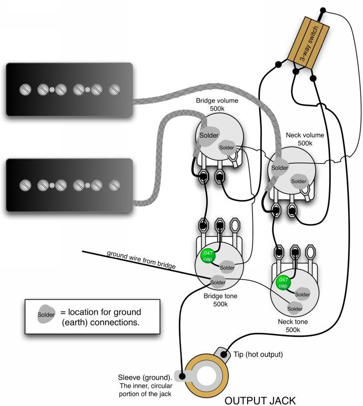 Wondrous Guitar Output Wiring Diagram Online Wiring Diagram Wiring Cloud Mousmenurrecoveryedborg