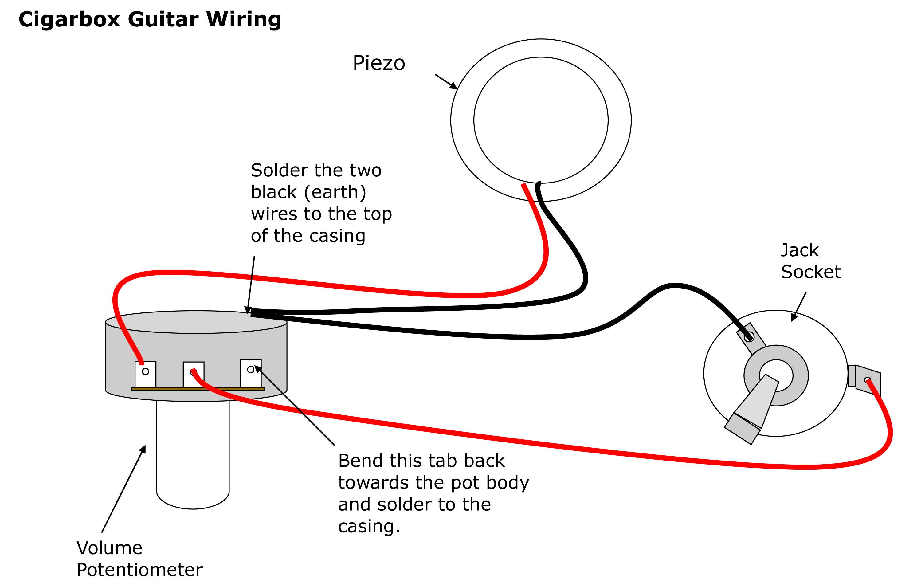 Fabulous Free Download Guitar Wiring Diagram Wiring Diagram Wiring Cloud Loplapiotaidewilluminateatxorg