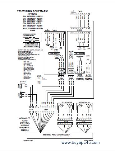 Bobcat 773 Wiring Schematic 2003 Kia Sorento Fuse Box Issues Wiring Wiring Yenpancane Jeanjaures37 Fr