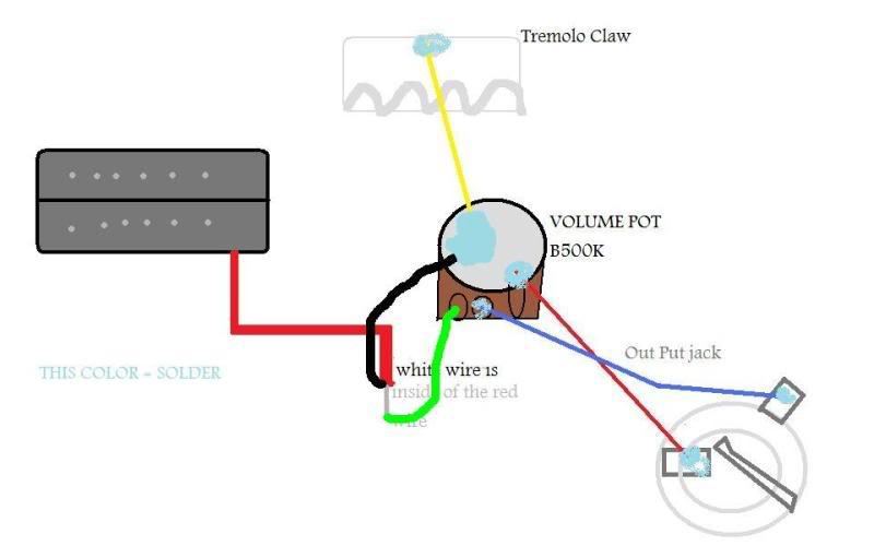 Swell Jackson Performer Wiring Wiring Diagram Expert Wiring Cloud Xempagosophoxytasticioscodnessplanboapumohammedshrineorg