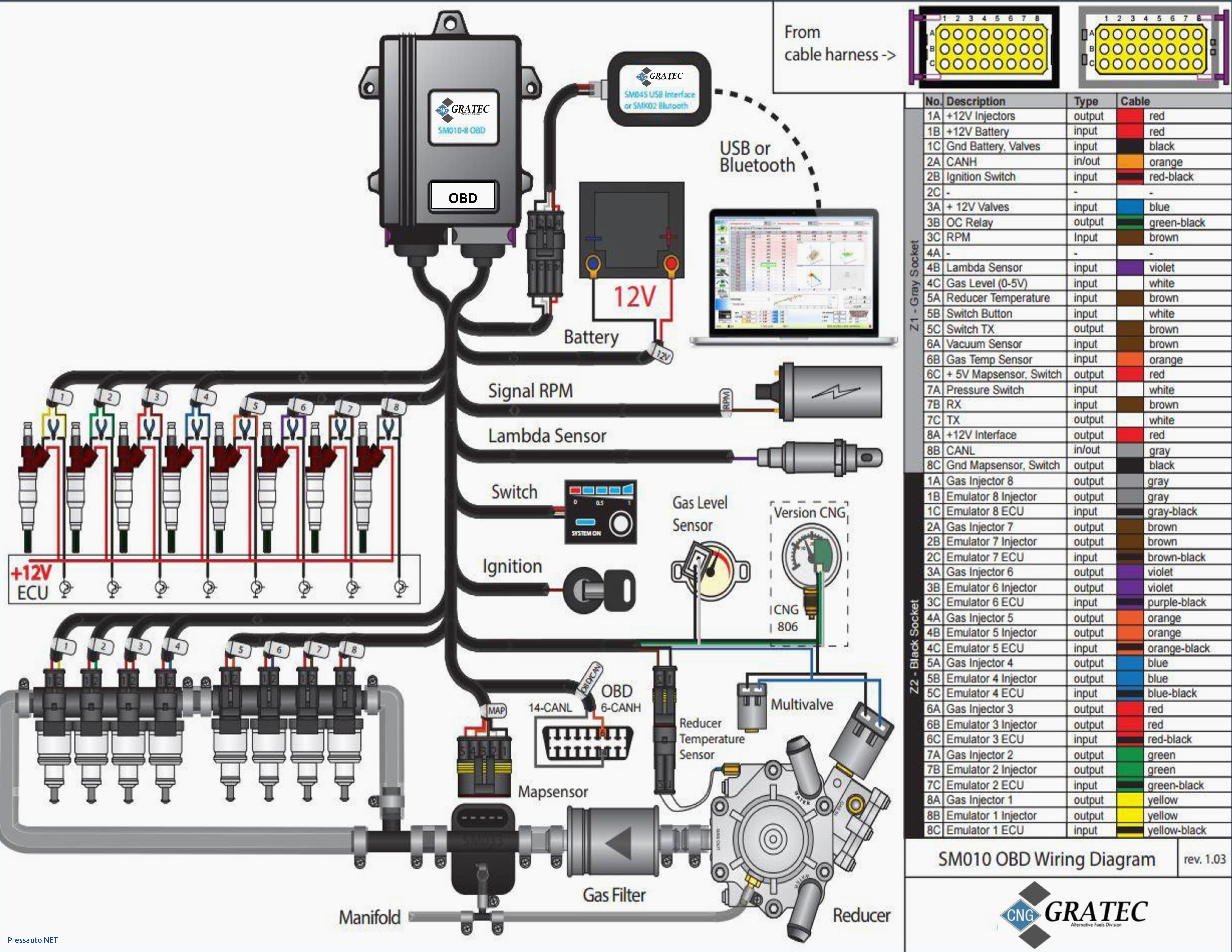 Sequential Cng Kit Wiring Diagram