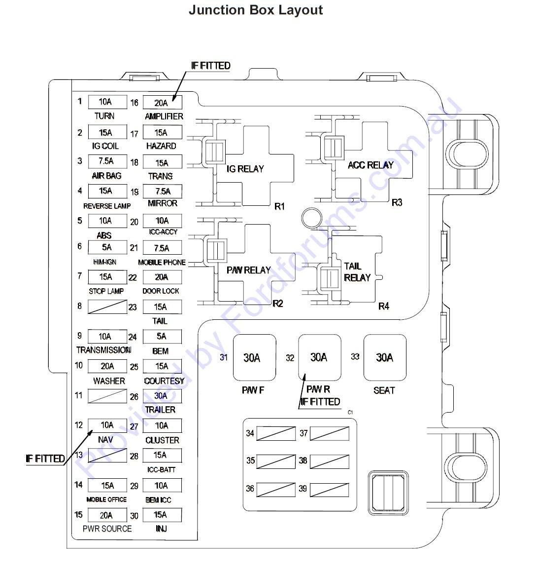Awe Inspiring Ford Fairmont Au Fuse Box Wiring Diagram Tutorial Wiring Cloud Domeilariaidewilluminateatxorg