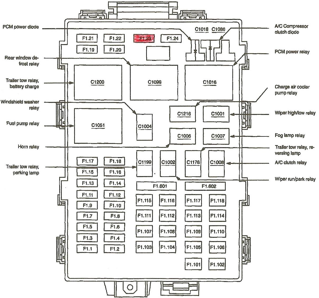 Swell Ford Ba Fuse Box Diagram Wiring Diagram Database Wiring Cloud Xortanetembamohammedshrineorg