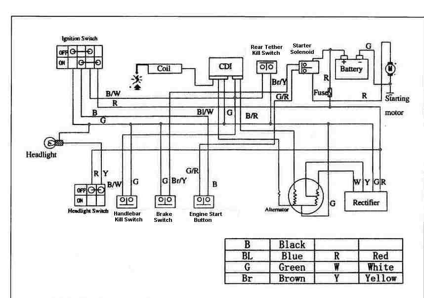 tao tao 110 atv wiring nf 1054  wiring diagram additionally scooter wiring diagram on  wiring diagram additionally scooter