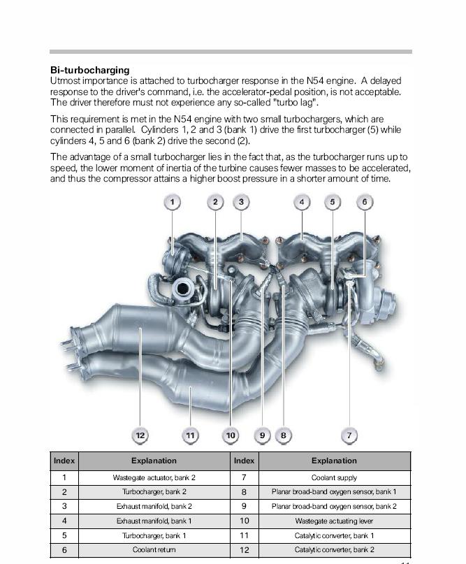ZY_9614] N54 Engine Diagram Wiring DiagramPhil Trua Umng Mohammedshrine Librar Wiring 101