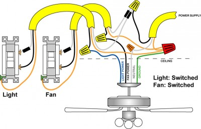 Wondrous Wiring A Ceiling Fan And Light Pro Tool Reviews Wiring Cloud Itislusmarecoveryedborg