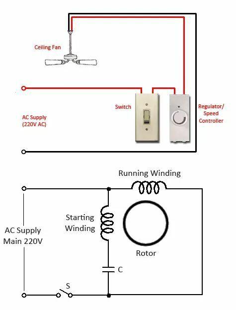 [DIAGRAM_38YU]  ZR_0875] Circuit Wiring Diagram On Wiring Diagram Of Standard Electric Fan  Schematic Wiring | In Out Wiring Diagram Fan |  | Atota Mentra Mohammedshrine Librar Wiring 101