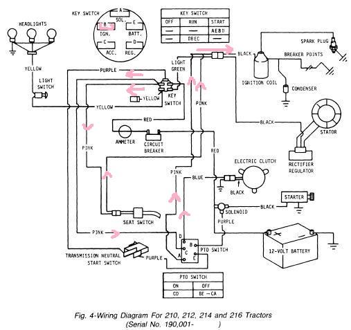 [DIAGRAM_38ZD]  John Deere Pto Wiring Diagram 97 Explorer Fuse Box Diagram -  ulu-manna.35.allianceconseil59.fr | John Deere X530 Wiring Diagram |  | ulu-manna.35.allianceconseil59.fr