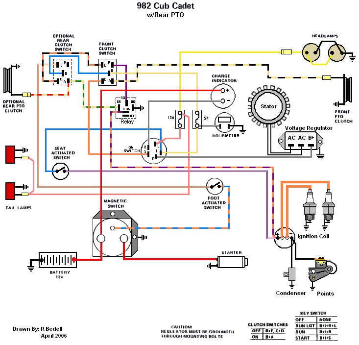 fr_3621] cub cadet lawn mower parts cub cadet wiring diagram cub ...  iness strai usnes vira mohammedshrine librar wiring 101