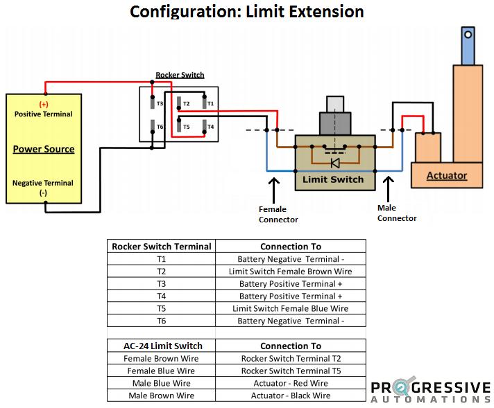 Gx 9354 12v Actuator Wiring Diagram Download Diagram