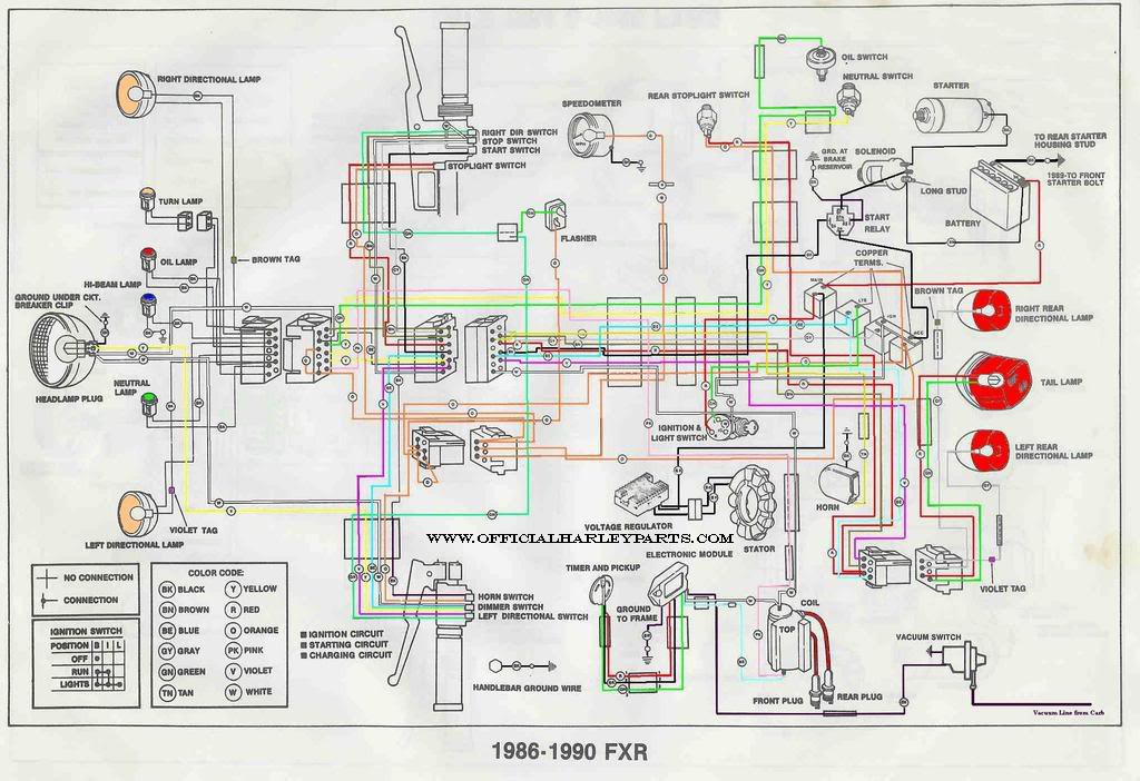 [XOTG_4463]  1986 Sportster Wiring Diagram - Combination And Three Way Switch Wiring  Diagram for Wiring Diagram Schematics | 1992 Harley Davidson Ultra Glide Wiring Diagram |  | Wiring Diagram Schematics